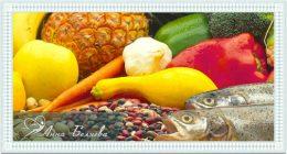 диета от целлюлита